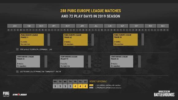 PUBG Avrupa Ligi Maçları